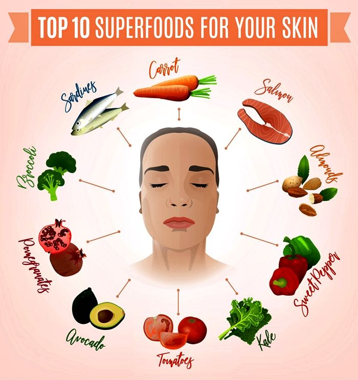Superfoods are known to contain high levels of anti oxidants and polyphenols although controversial, it is thought that these nutrients play an important role in our bodies health and lifespan. #superfoods