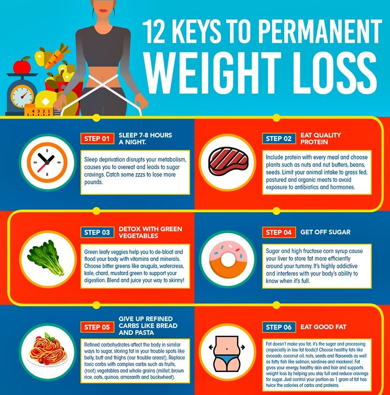 Rules for Setting Realistic Monthly Weight-Loss and Fitness Goals