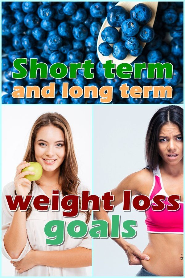 Stay focused on your weight-loss goals. Work out how much weight you need to lose
