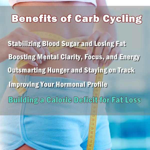 Carb cycling tips. Asking yourself how to burn fat safely and successfully with carb cycling? You have come to the right place! Find out about how it works and who should try it. #lowcarb #weightloss