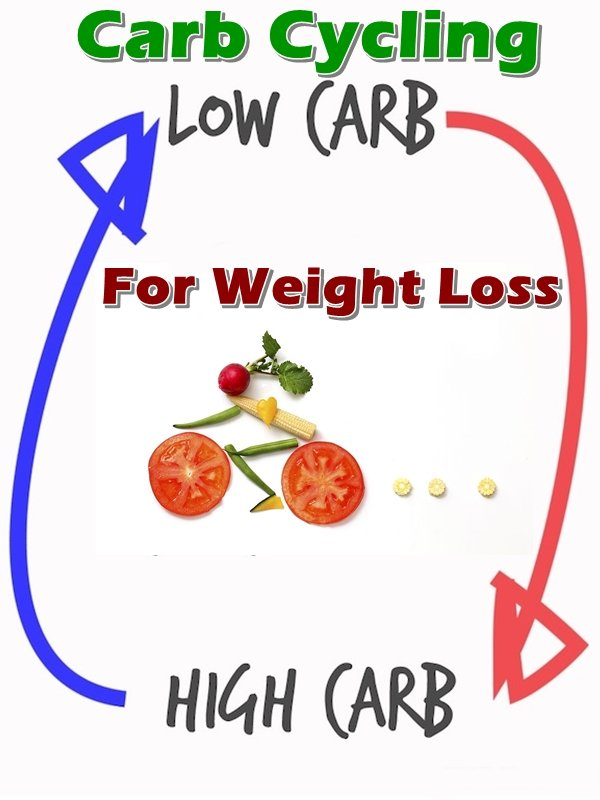 Whether you are already carb cycling or are considering trying it, it's a great way to improve your overall health and lose weight.