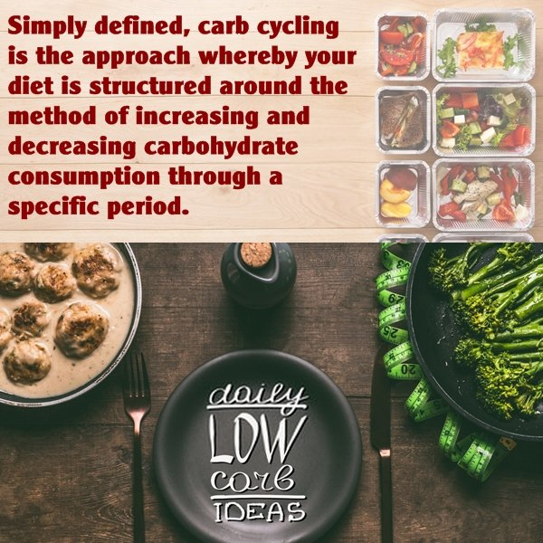 Carb cycling diet plan. Carb cycling for weight loss and enhanced fitness