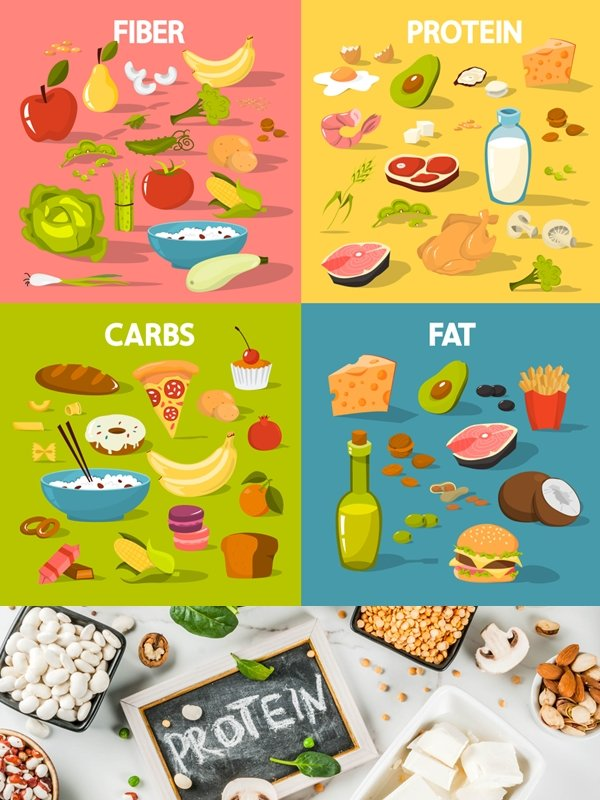 You might want to find out what carb cycling is, what foods it is best to eat and avoid during the carb cycling diet, why it's perfect for fat reduction for women, and the best diet plan recipes for beginners