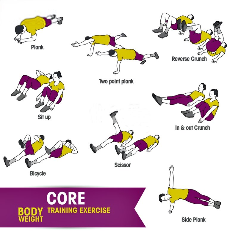 Core strength can be built regardless of how your mid-section looks, but a flat abdomen is an added benefit of working those core muscles.
