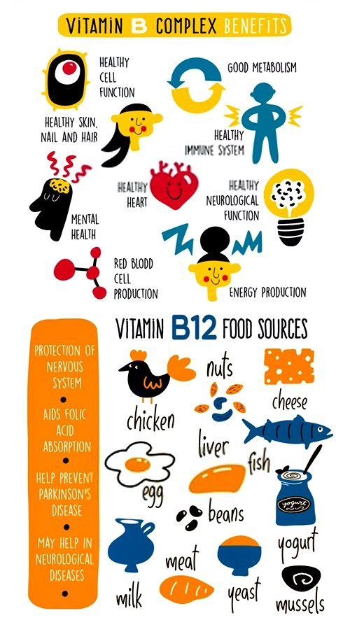 Flooding your body with B vitamins is a simple way to fight adrenal health problems.