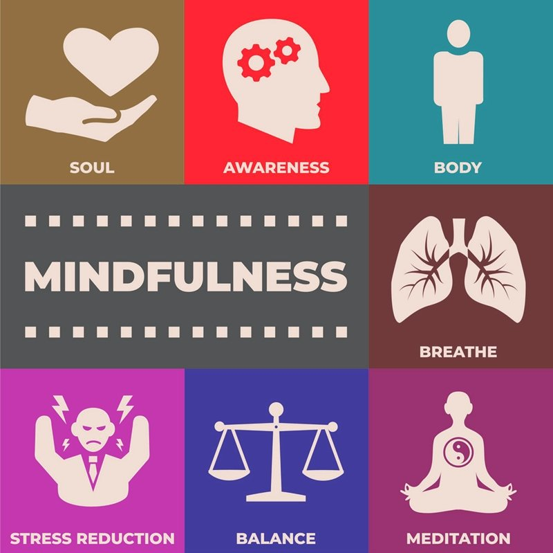 Once you learn a little more about mindfulness and how it can help you, it is time to start putting it into action. This begins with adding it to your daily routine, so that you get accustomed to this new way of thinking. Here are some tips for adding mindfulness to your daily routine.